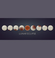 all phases of a total lunar eclipse vector image vector image