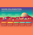 mars colonization infographics timeline vector image