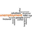 word cloud unemployment vector image vector image