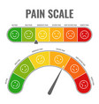 pain scale horizontal gauge measurement vector image