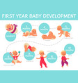 bagrowth infographics toddler development vector image vector image