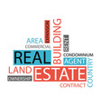 real estate word cloud vector image vector image