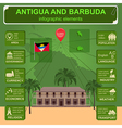 Antigua and Barbuda infographics statistical data vector image vector image