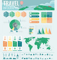 travel and tourism infographic set with charts vector image vector image