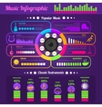 Music Infographic Bright Stylish Flat Banner vector image