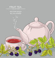 blackberry tea background vector image