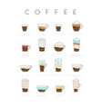 poster coffee flat vector image