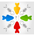 Question of fishes vector image vector image
