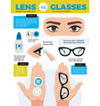lens vs glasses background vector image vector image