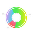 circle diagram chart icon vector image vector image