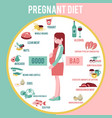 pregnant diet concept woman with belly vector image vector image