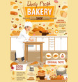 bakery and patisserie pastry baker vector image vector image