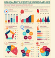 unhealthy lifestyle infographics template design vector image