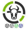 cow diagram flat icon vector image