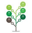 vertical green infographics timeline social vector image