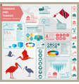 Trinidad and Tobago infographics statistical data vector image vector image
