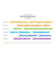 infographic timeline gantt chart project planning vector image vector image