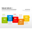 infographic horizontal timeline template made vector image vector image