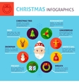 Christmas Concept Infographics vector image vector image
