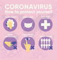 infographic for coronavirus 2019-ncov virus vector image