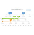 infographic timeline diagram with project planner vector image