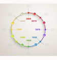 timeline infographics with economic icons vector image vector image