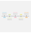 Timeline Infographic with color text Template Flat vector image vector image