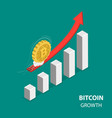 bitcoing growth flat isometric low poly concept vector image
