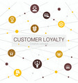 customer loyalty trendy web template with simple vector image