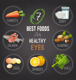 best food for eyes vector image