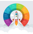 business start-up infographic vector image vector image