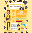 photographer man profession cartoon vector image
