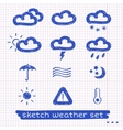 Weather sketch set vector image