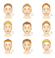 woman face type female character portrait vector image vector image