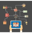 Flow chart showing web purchases vector image vector image