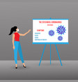 novel coronavirus 2019-ncov covid-19 young woman vector image