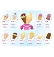 Cafe restaurant ice cream menu template vector image vector image