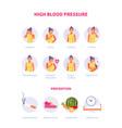 high blood pressure vector image