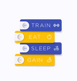 train eat sleep gain labels with fitness icons vector image vector image