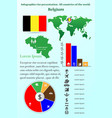 belgium infographics for presentation vector image