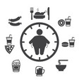 concept of obesity caused by food and drink icons vector image vector image