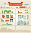 design elements for infographics about city and vi vector image vector image