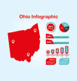 ohio state usa map with set infographic vector image