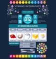 cyanocobalamin vitamin b12 rich food icons vector image