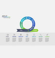 agile development process infographic vector image
