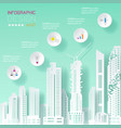 business infographic on building concept vector image