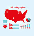 united states america map with set of vector image