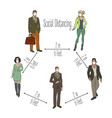 people with social distancing vector image vector image