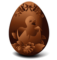 Easter chocolate egg vector image vector image