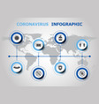 infographic design with coronavirus icons vector image vector image